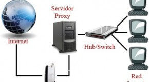 ktunnel proxy siteleri